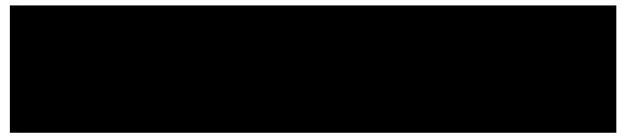 dildology-logo